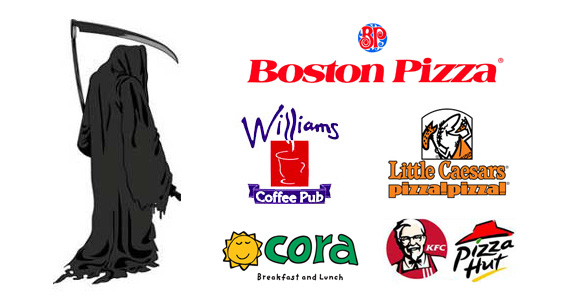 Bolton Ontario Restaurants